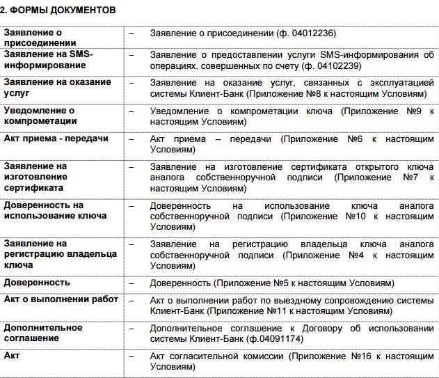 Перечень документов на подключение Клиент-банка