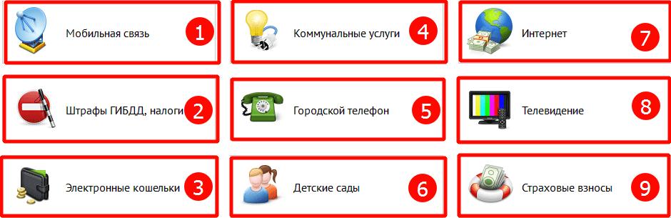 Перечень услуг, которые можно оплатить картой через интернет